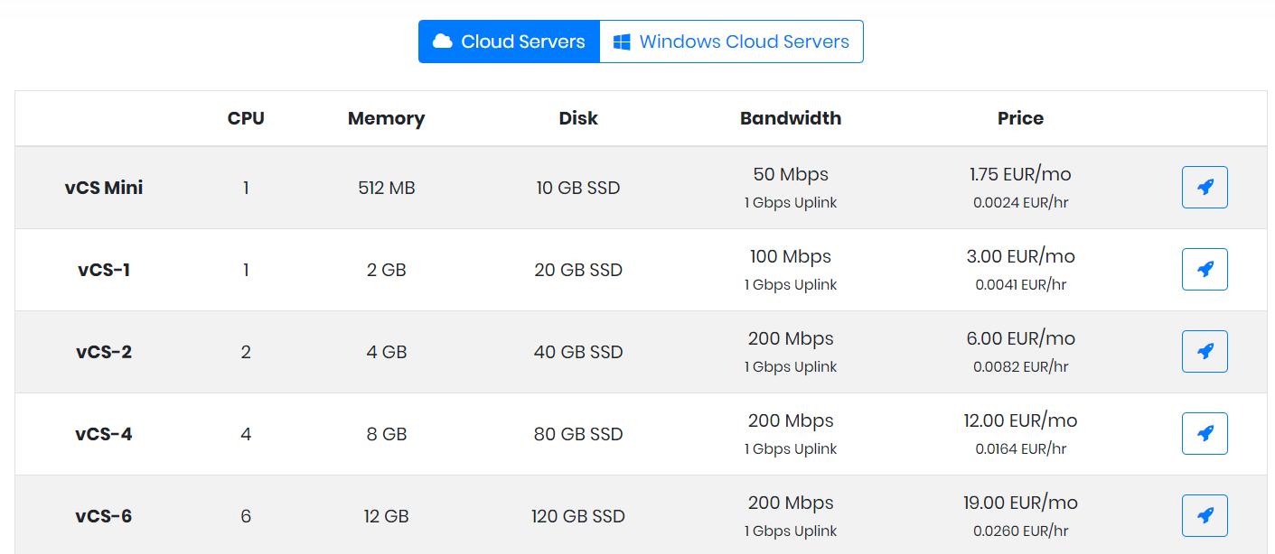 virtua.host:小时计费,法国VPS,1.75欧元/月,支付宝微信付款 - CloudCone - CloudCone中文网,国外VPS,按小时计费,随时退款