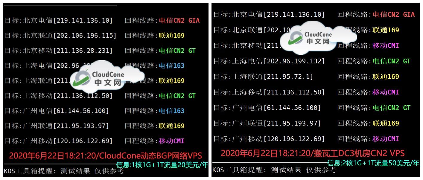 CloudConeVPS:中美直连,美国BGP,CN2 GIA/CMI动态网络