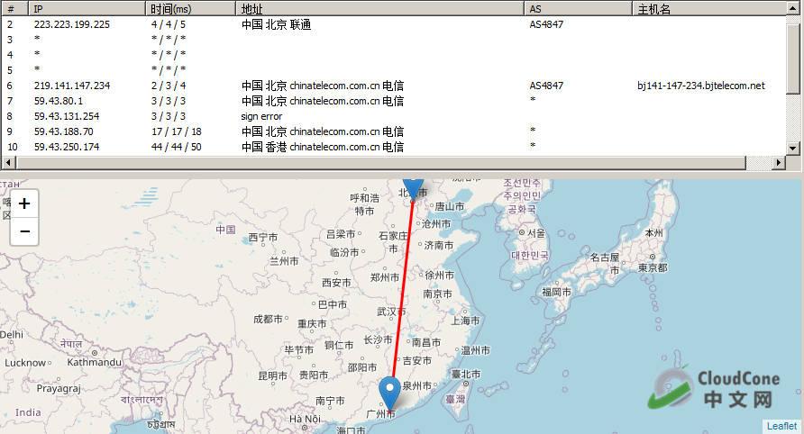 蓝米云:香港CN2 VPS,电信CN2 GIA回程,建站VPS,高性价比 - CloudCone - CloudCone中文网,国外VPS,按小时计费,随时退款