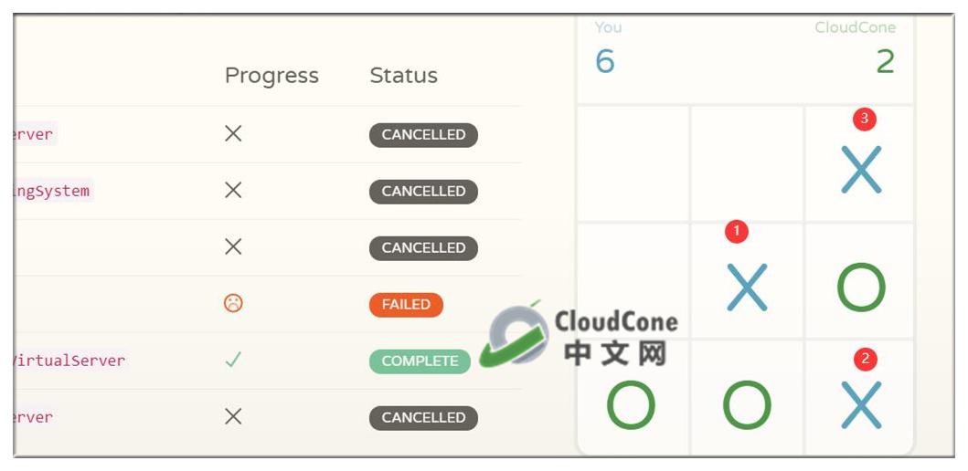 #攻略# CloudCone创建VPS时的井字格小游戏玩法解析 - CloudCone - CloudCone中文网,国外VPS,按小时计费,随时退款